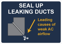 Weak-AC-Airflow-Seal-Leaking-Ducts
