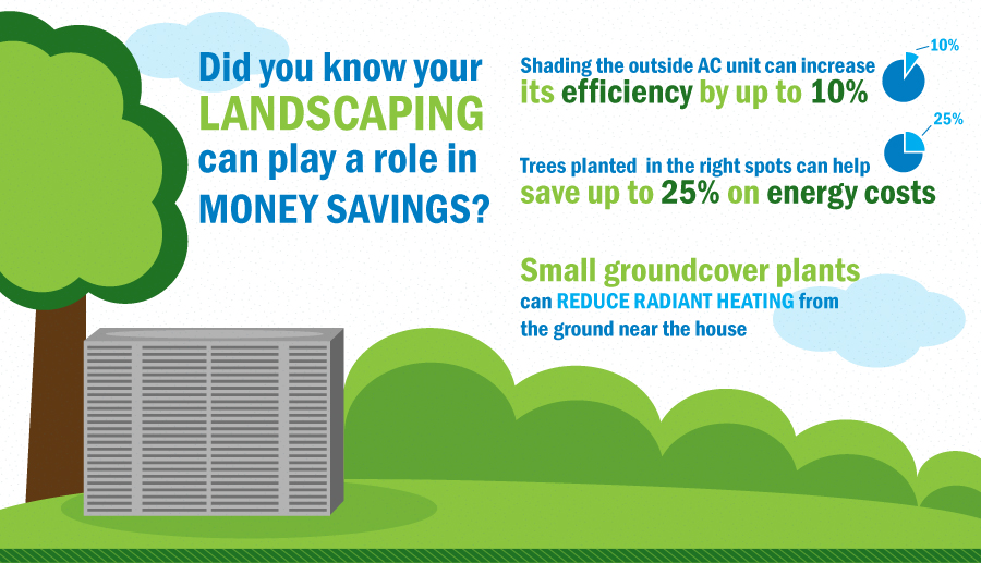 Save Money on Home Cooling