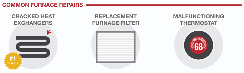 AAA_ResidentialFurnaces_Repair