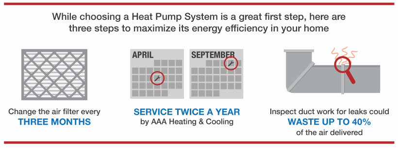 AAA_ResidentialHeatPumps_Repair