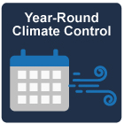 AAA_Year-Round_Climate