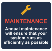 Maintenance of Indoor Air Systems