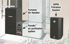 indoor_air_quality_filtration_systems