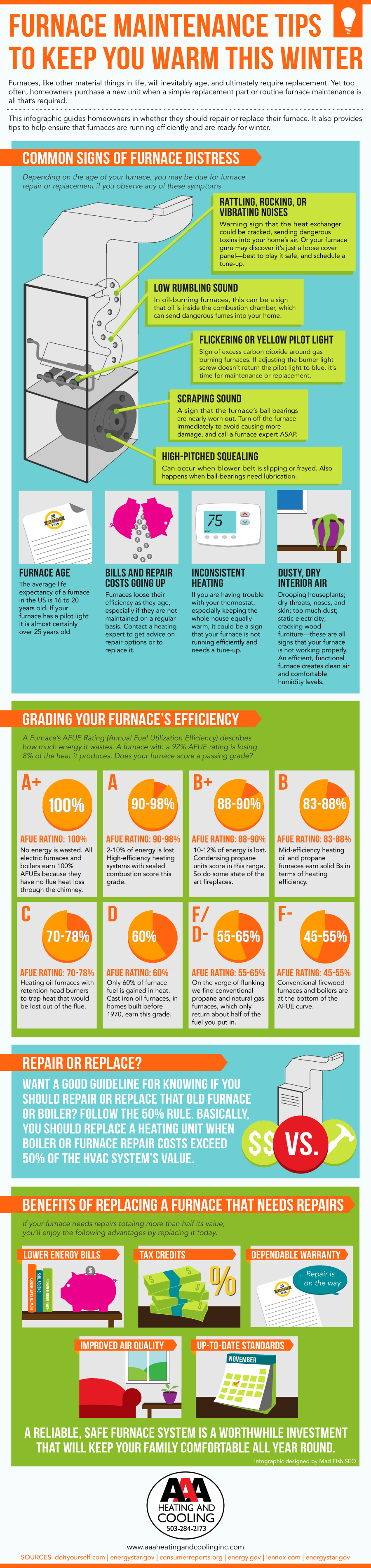 Furnace Maintenance Tips Repair Or Replace Infographic