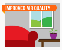 Improved Air Quality