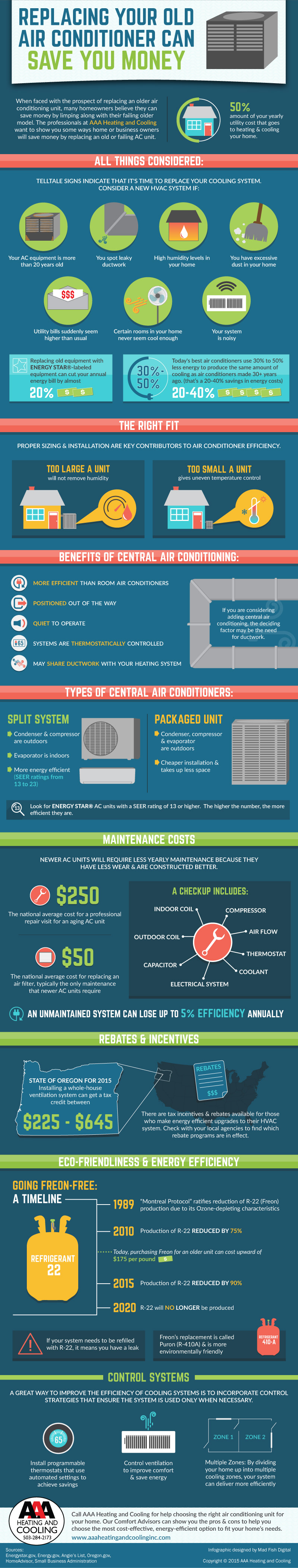 save money with a new air conditioner