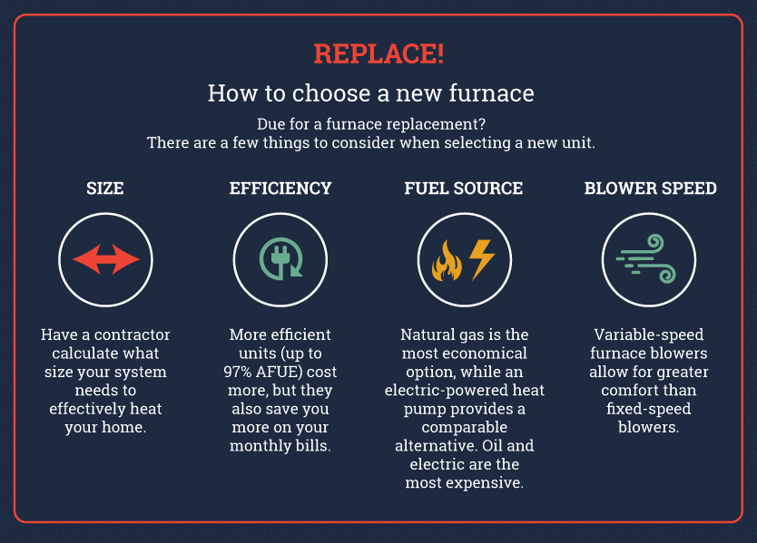 How to choose a new furnace