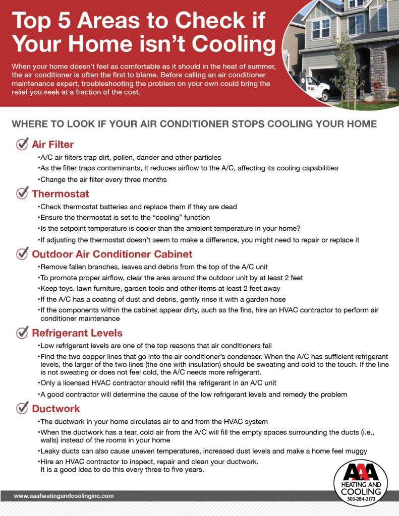 AAA_5Things-HomeCooling_Checklist