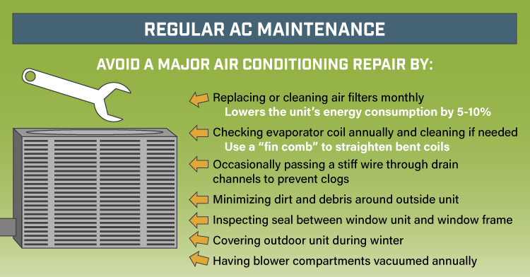 5 Common Air Conditioning Problems & Repairs
