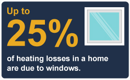 Heating-loss-due-to-windows