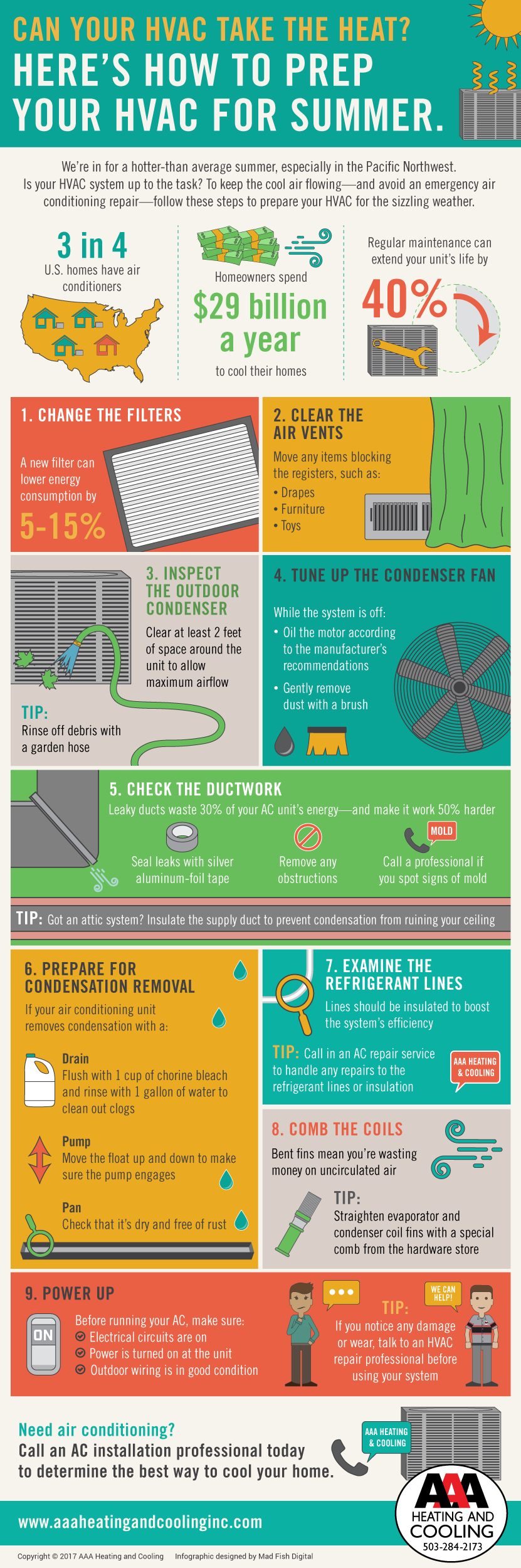 AAA_Prep-Your-HVAC_Infographic
