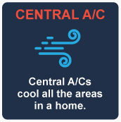 Ductless A/C Benefits