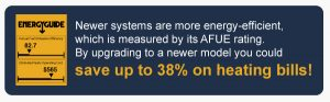 AFUE Ratings