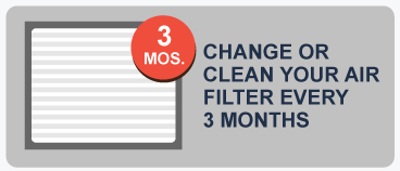 When should you replace your HVAC Filter?