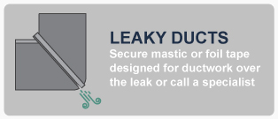 Check leaky air ducts