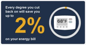 Reduce Temperature and Save 2 percent