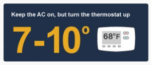 Turn Thermostat Up 7 Degrees Callout
