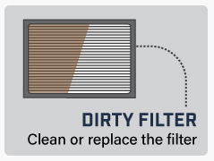 Replace-dirty-filter