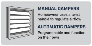 types-of-hvac-dampers
