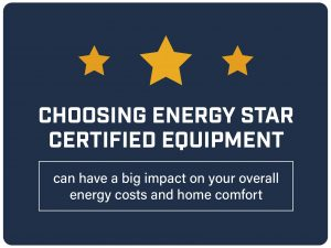energy-star-equipment
