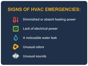 hvac-emergency-signs