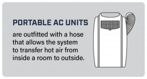 portable-ac-unit