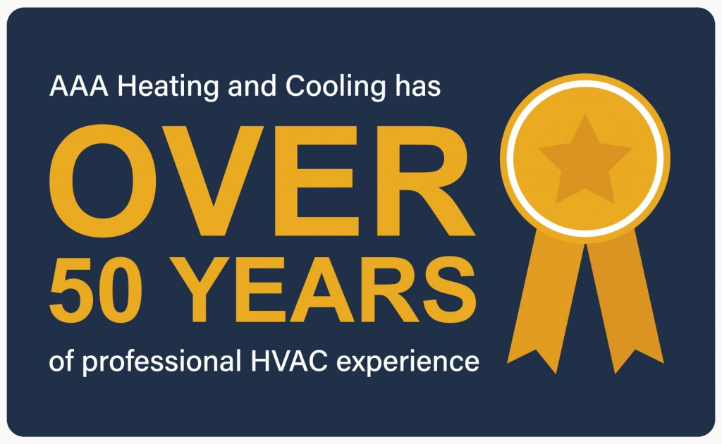 Over 50 years of HVAC experience