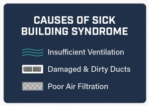 Causes-of-sick-building-syndrome