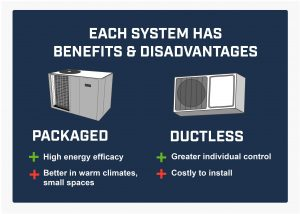 every-hvac-system-has-benefits-and-disadvantages