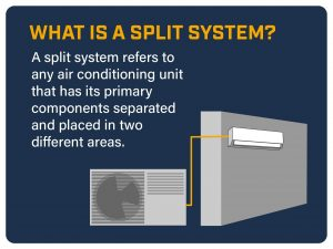 what-is-an-hvac-split-system