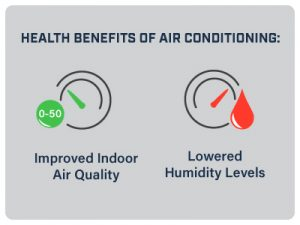 Health benefits of air conditioning: improved air quality & lowered humidity levels