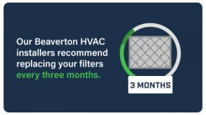 Our Beaverton HVAC installers recommend replacing your filters every three months.