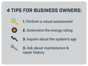 Numbered list of 4 tips for business owners to inspect their HVAC.